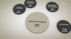 Video «Schweizer Banken: Ego-Trips statt Zusammenhalt» abspielen