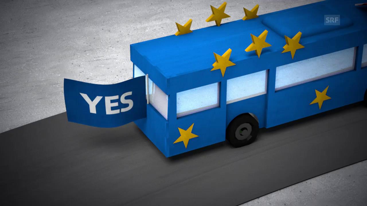 Der schwindende Traum einer EU-Mitgliedschaft