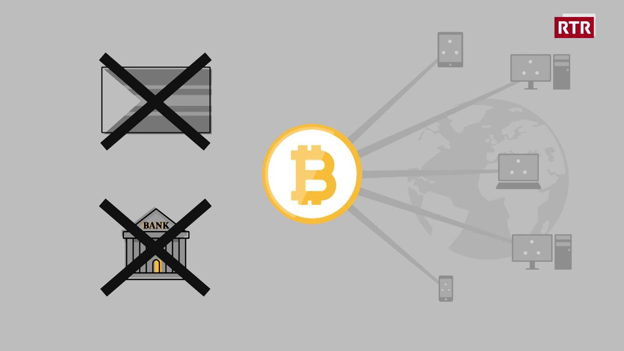 Co funcziuna il bitcoin?