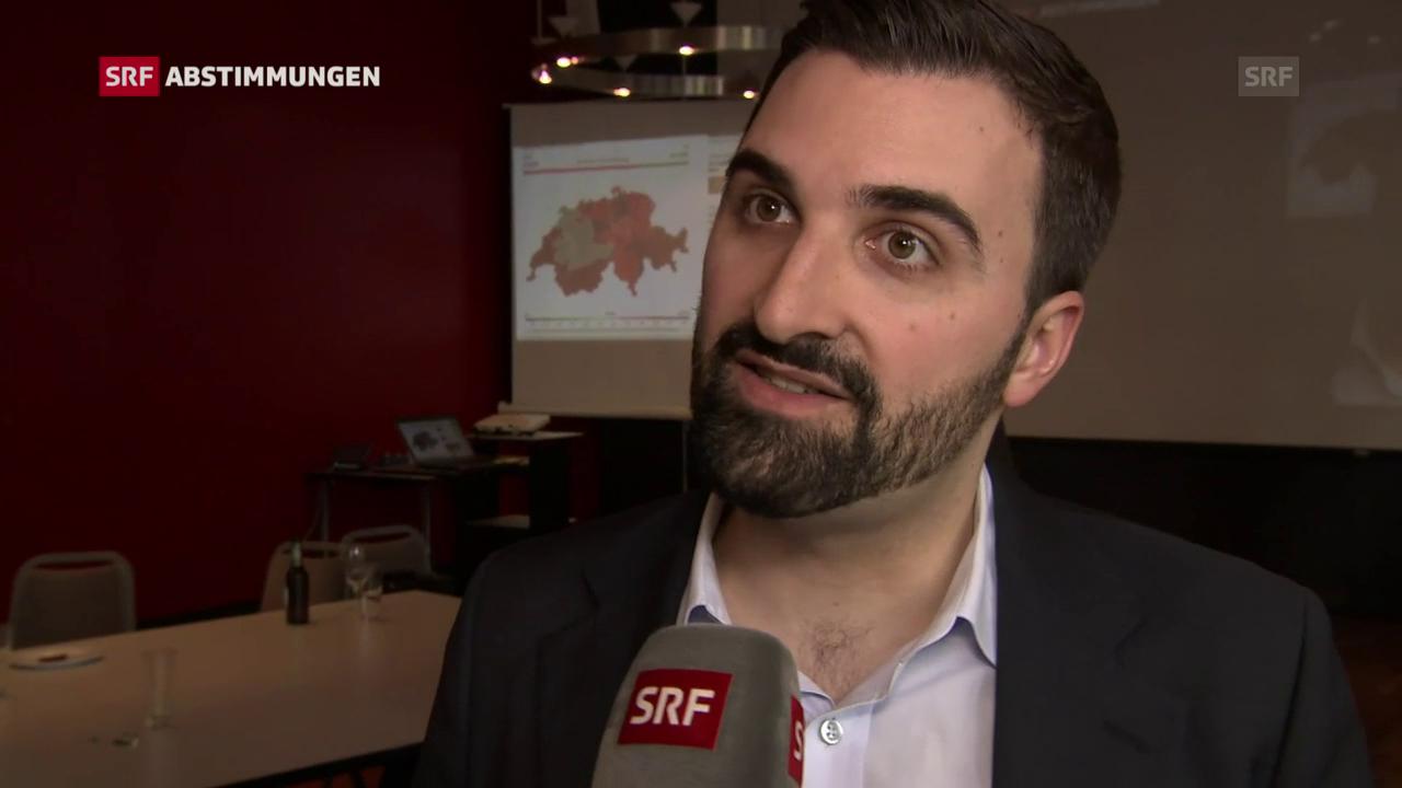 Olivier Kessler: «Machtmissbrauch, Unausgewogenheit, Behörden-Propaganda»
