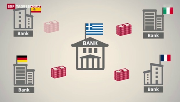 Video «Der Kapitalverkehr wird eingeschränkt» abspielen