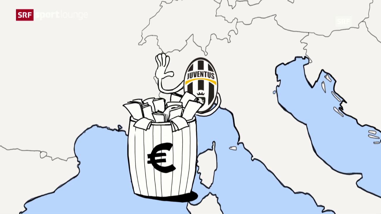 Fussball: Die Verteilung der CL-Millionen («sportlounge» vom 13.4.2015)