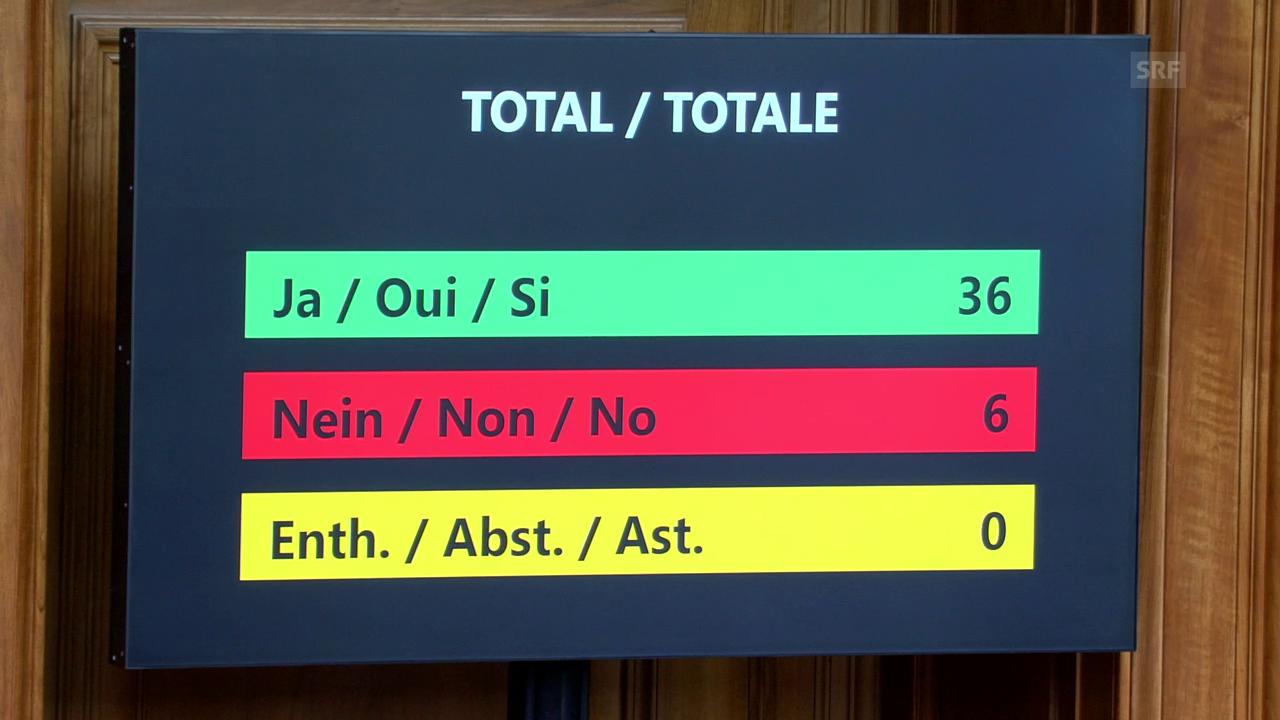 Die Abstimmung im Ständerat