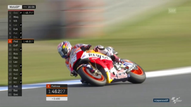 Video «Pedrosas Trainings-Crash (evs)» abspielen