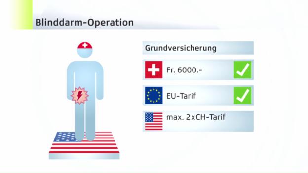 Video «Versicherungsschutz beachten» abspielen