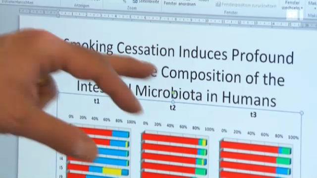 Machen Bakterien Ex-Raucher dick?