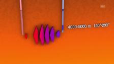 Video «So funktioniert Geothermie» abspielen