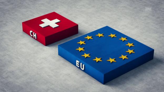 Video «Was ist das EU-Rahmenabkommen?» abspielen
