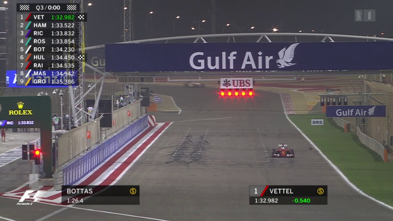 Formel 1: Das Qualifying in Bahrain