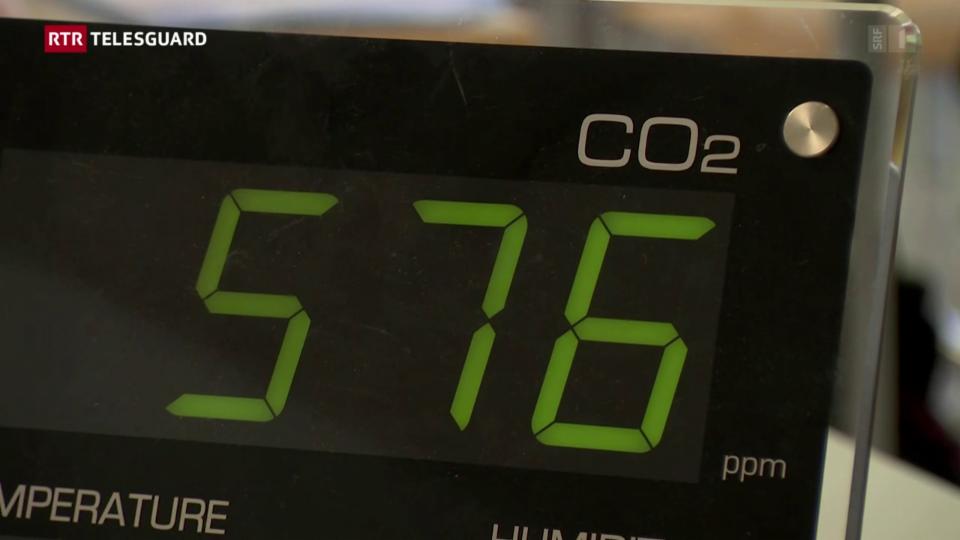 Apparats da mesirar CO2 per las scolas