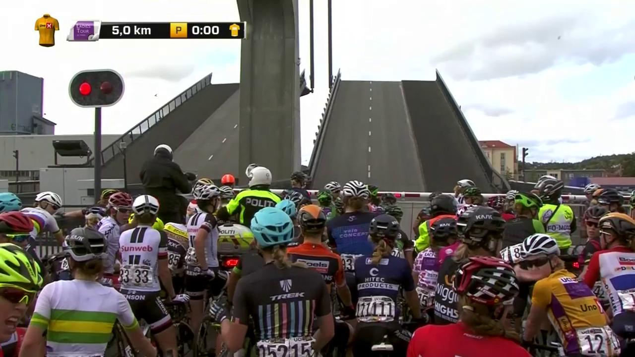 Zugbrücke stoppt Fahrerinnen