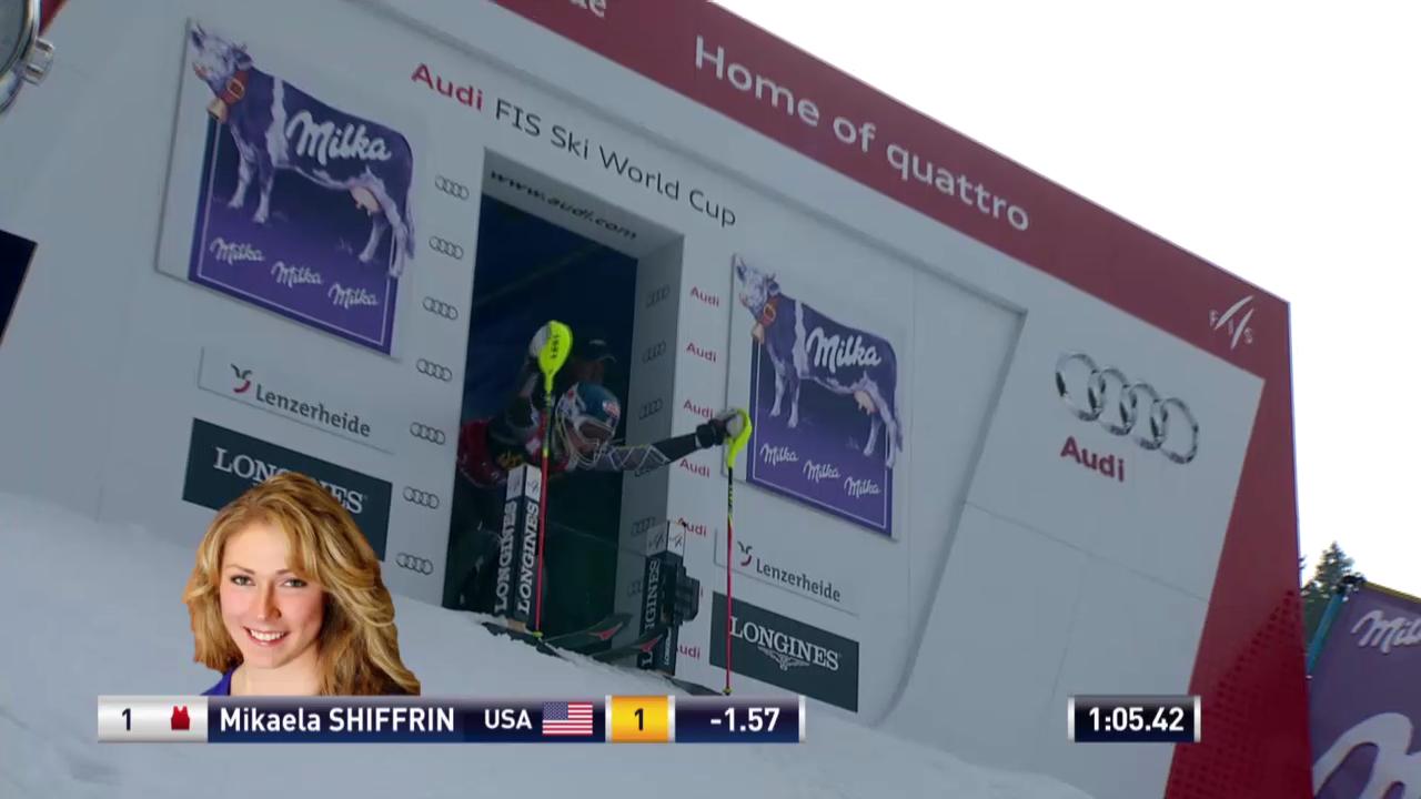 Ski Alpin: Slalom Lenzerheide, 2. Lauf Shiffrin («sportlive», 15.03.2014)