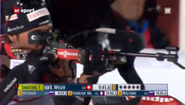Biathlon: 20 km Männer in Östersund