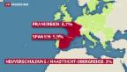 Video «Ermutigende Nachrichten aus der Eurozone» abspielen