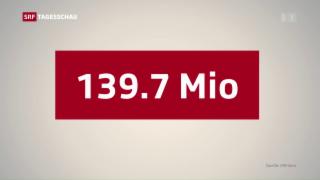 Video «Pharmabranche zahlt 140 Millionen an Gesundheitsbereich» abspielen