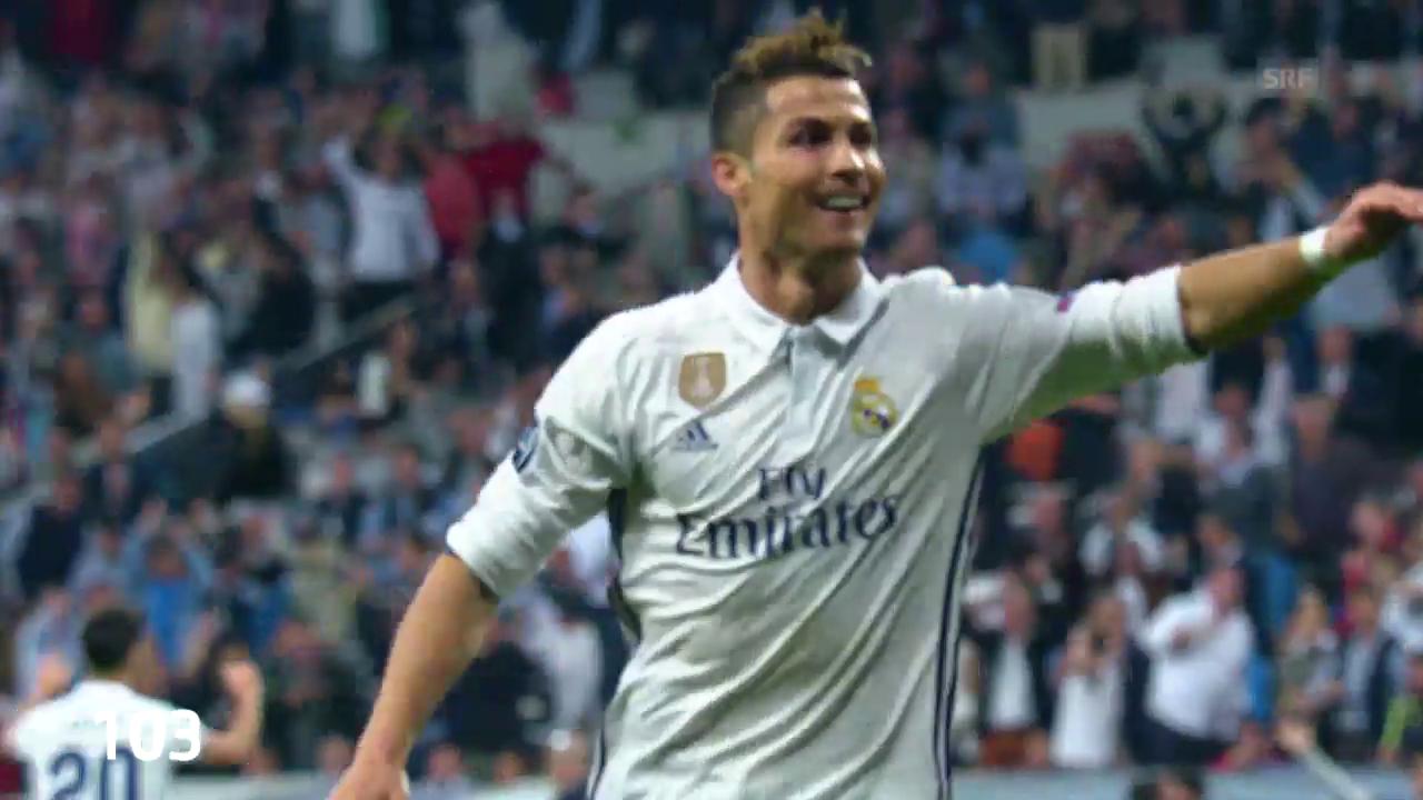 Ronaldos 103 CL-Tore im Schnelldurchlauf