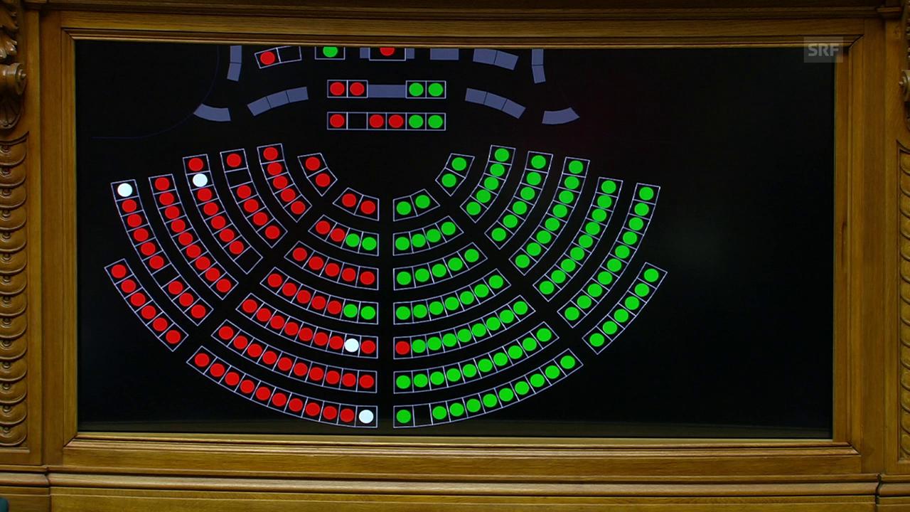 Destillierte Spannung: Die entscheidende Abstimmung im Nationalrat