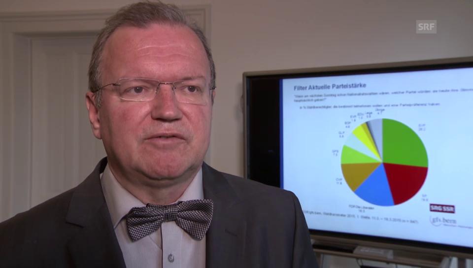 Longchamp zu Migration als Wahlkampfthema
