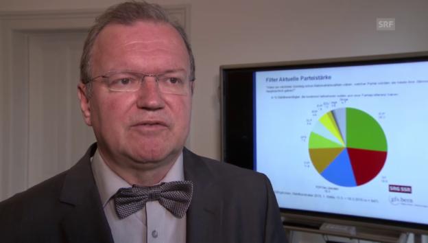 Video «Longchamp zu Migration als Wahlkampfthema» abspielen