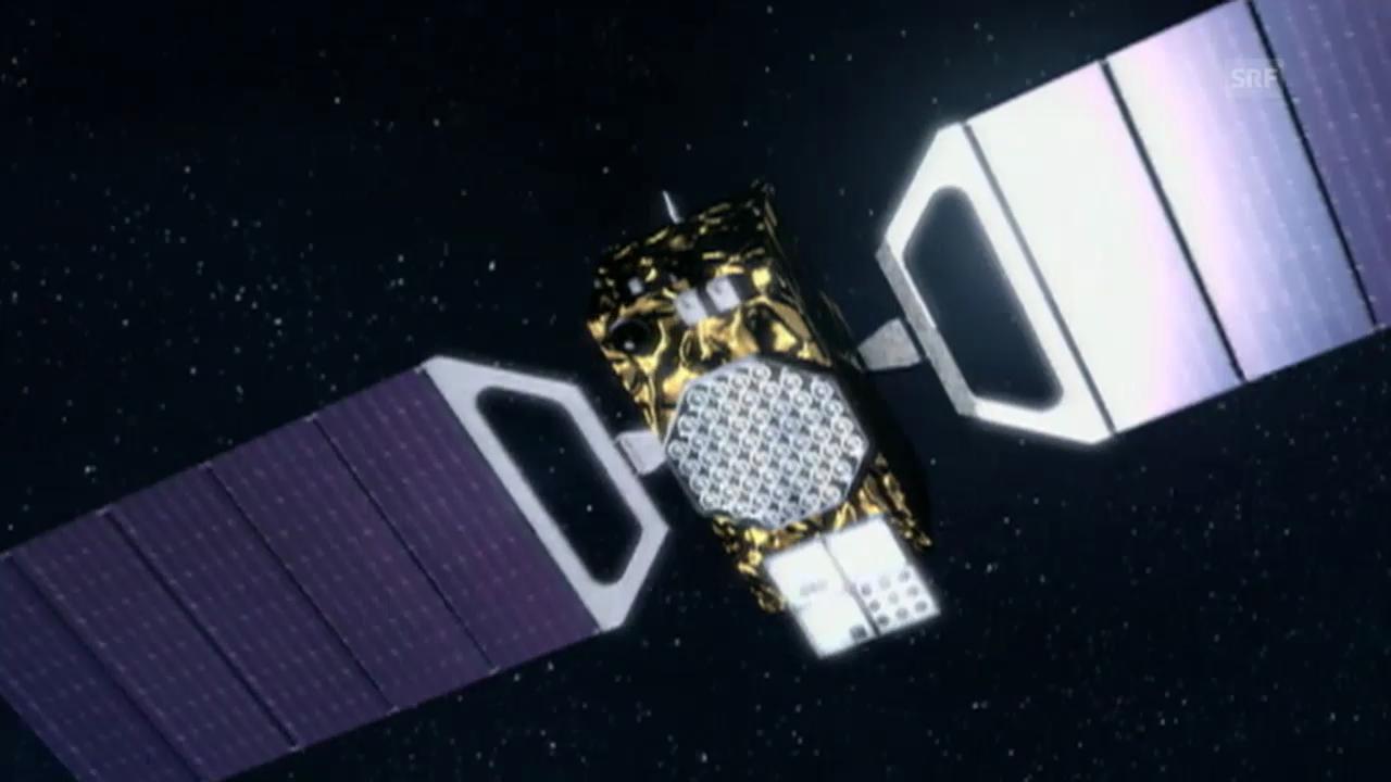 Animation der Umlaufbahnen des Satelliten-Navigationssystems Galileo
