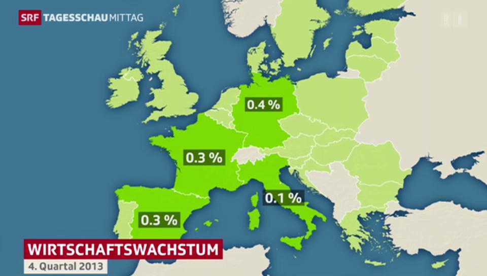 Aussenhandel stärkt EU