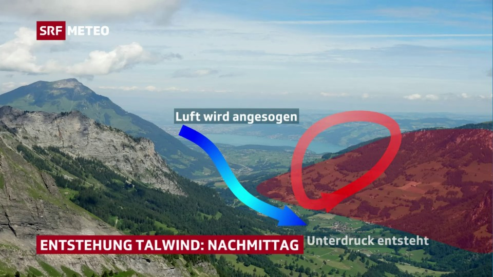 So entsteht Talwind