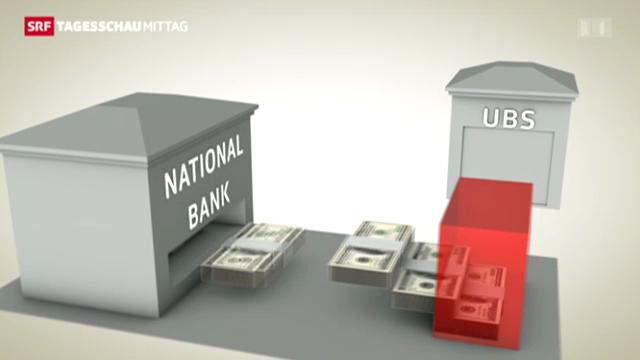 Wie der Rettungsfonds funktioniert