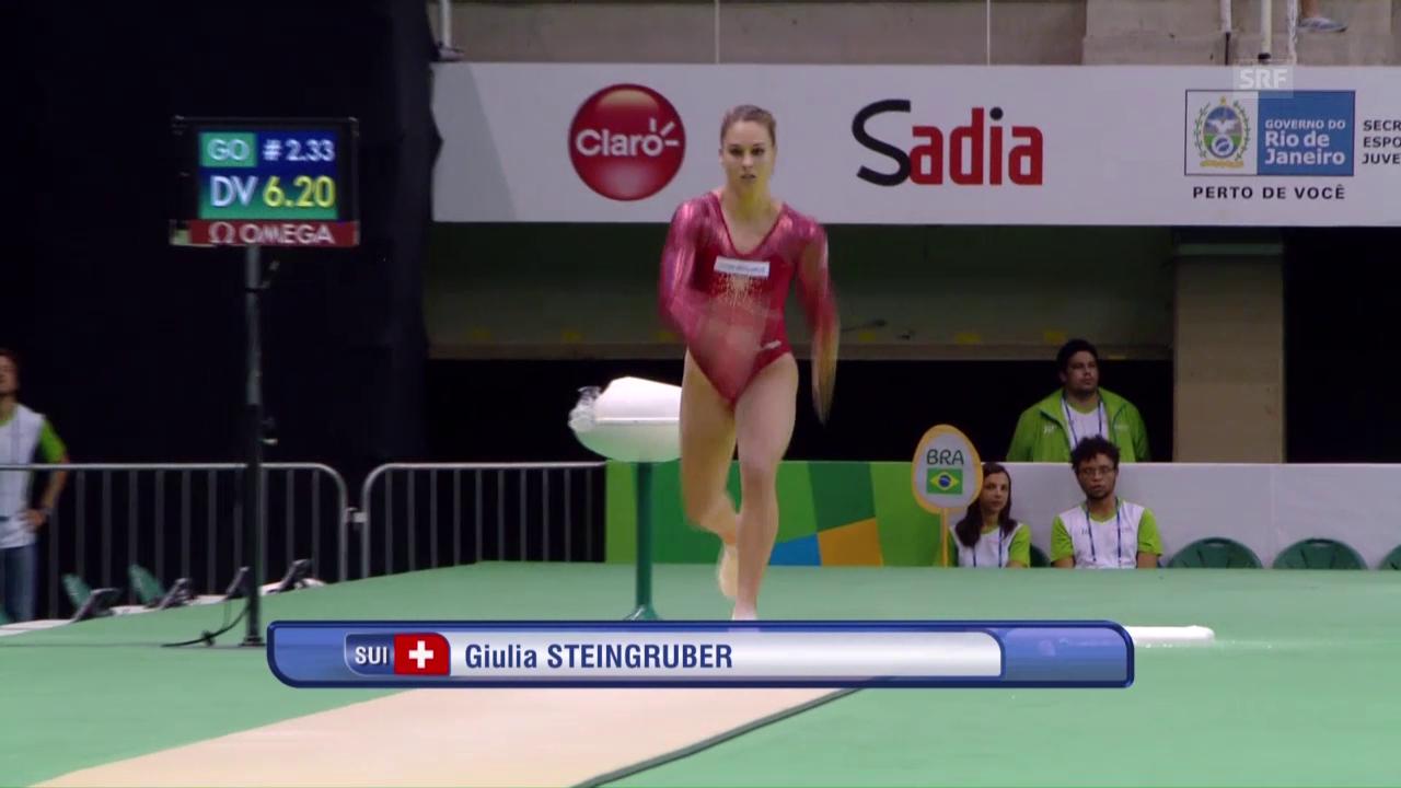 Kein Frauen-Team bei Rio 2016