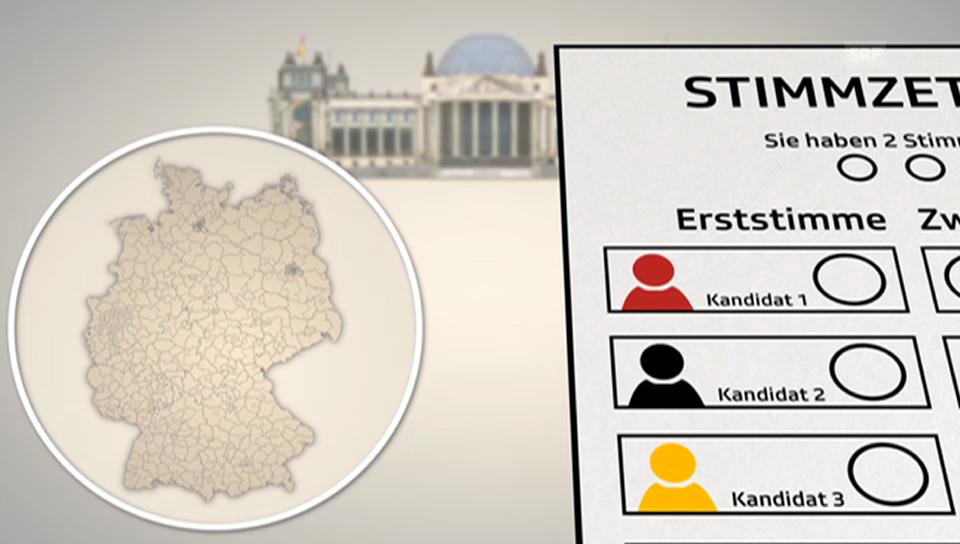 Bundestagswahl: So funktioniert das Wahlsystem