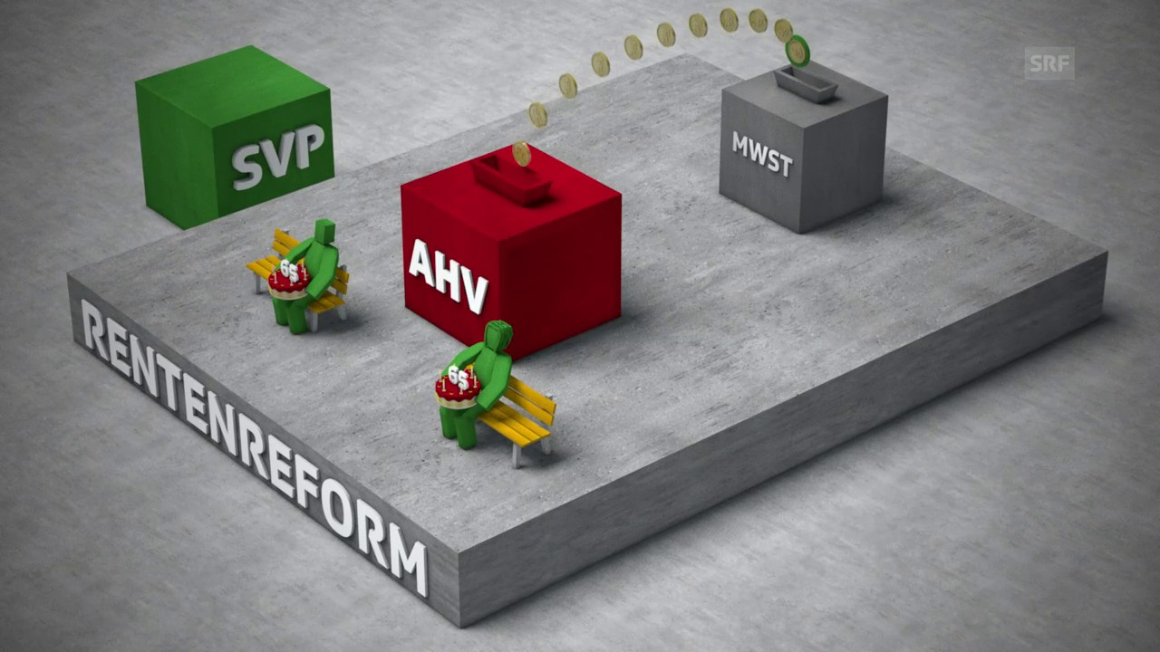Position der SVP