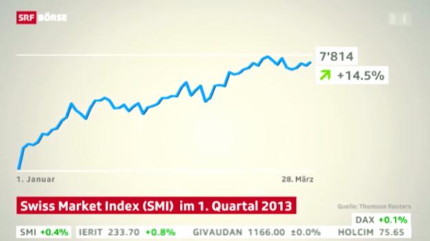 Video «SRF Börse vom 28.03.2013» abspielen
