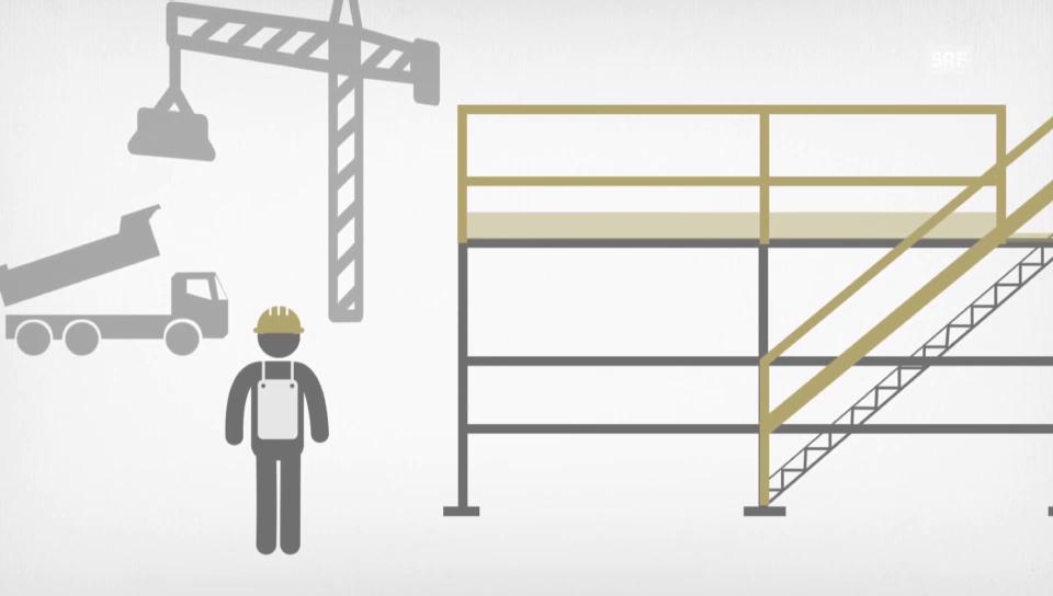 Prävention am Arbeitsplatz (suva/youtube)