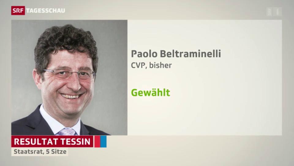 Die Tessiner Regierung