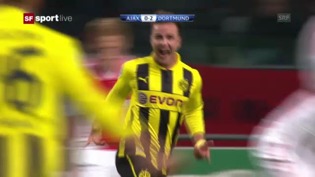 Götzes Tore und Vorlagen in der Champions League 2012/13