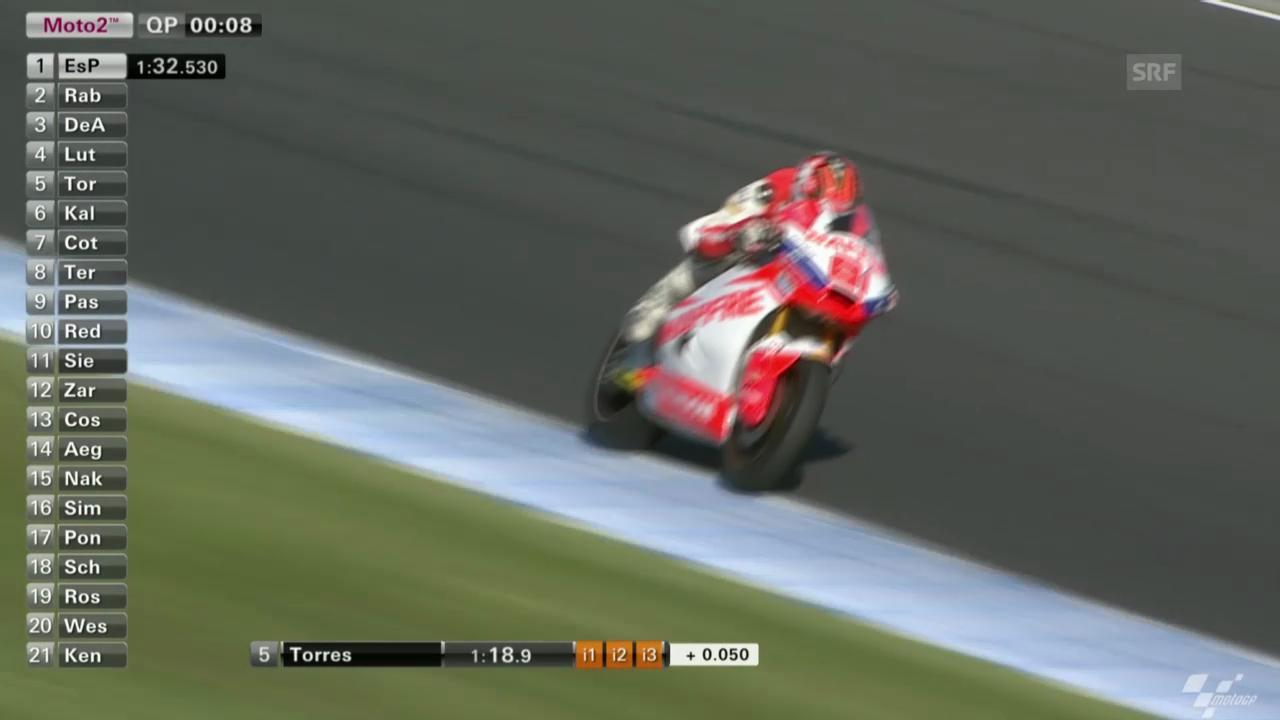Schlussphase Qualifying Moto2 (mit engl. Kommentar)