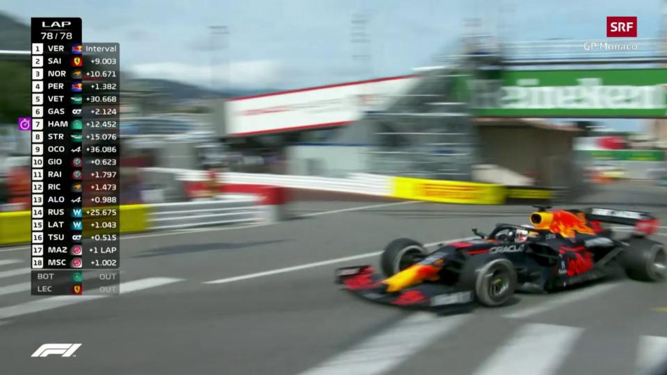 Verstappen è stà il pli spert a Monaco