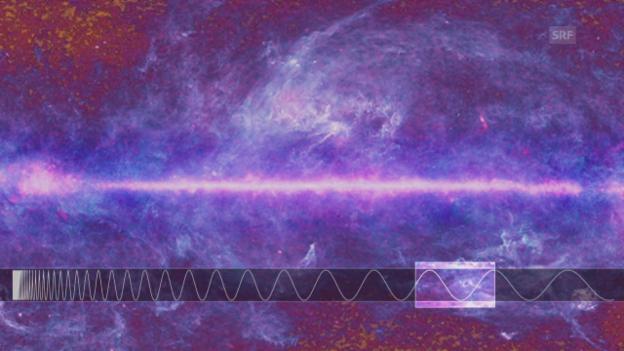 Video «Von Gammastrahlung bis Radiowellen: Das ist die Milchstrasse» abspielen