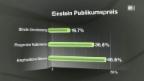 Video ««Einstein»-Publikumspreis 2010» abspielen