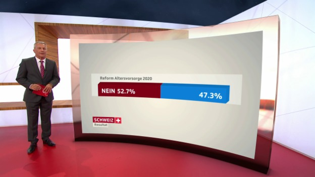 Video «Rentenalter 67 | AIA | Neue Schweizer Kuh» abspielen