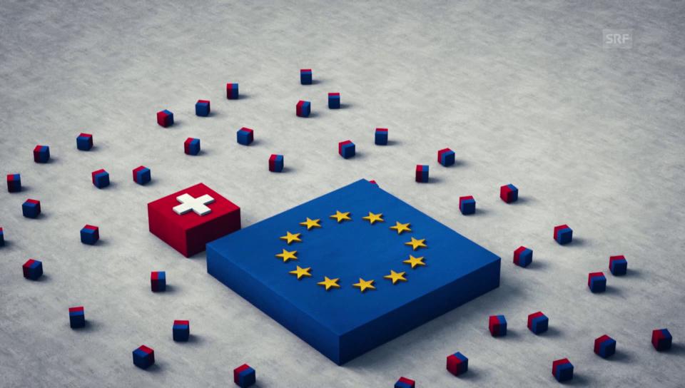 Die Verträge mit der EU