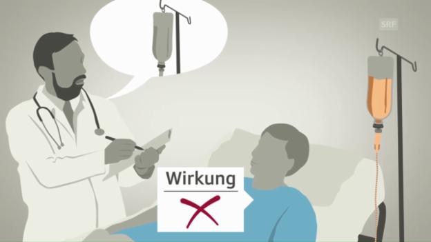 Video «Der Placebo-Effekt – und sein Gegenteil» abspielen