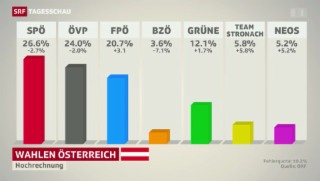 Video «Knappe Mehrheit für grosse Koalition » abspielen