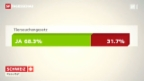 Video ««Ja» zum Tierseuchengesetz» abspielen