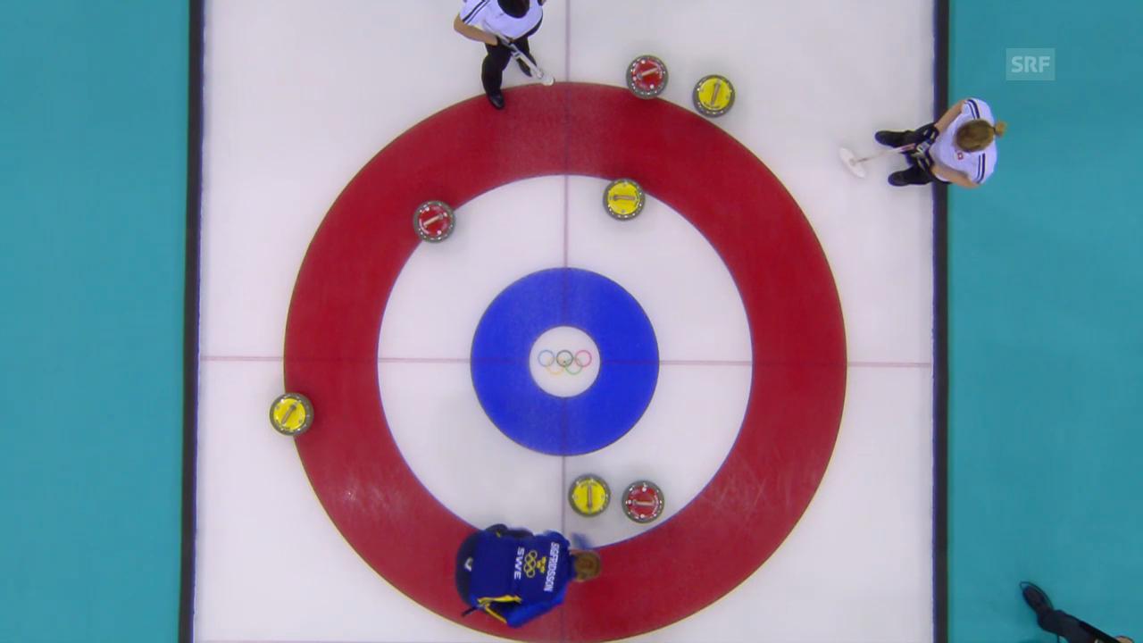 Curling: Halbfinal Sotschi, SUI-SWE, die letzten beiden Steine (sotschi direkt, 19.2.14)