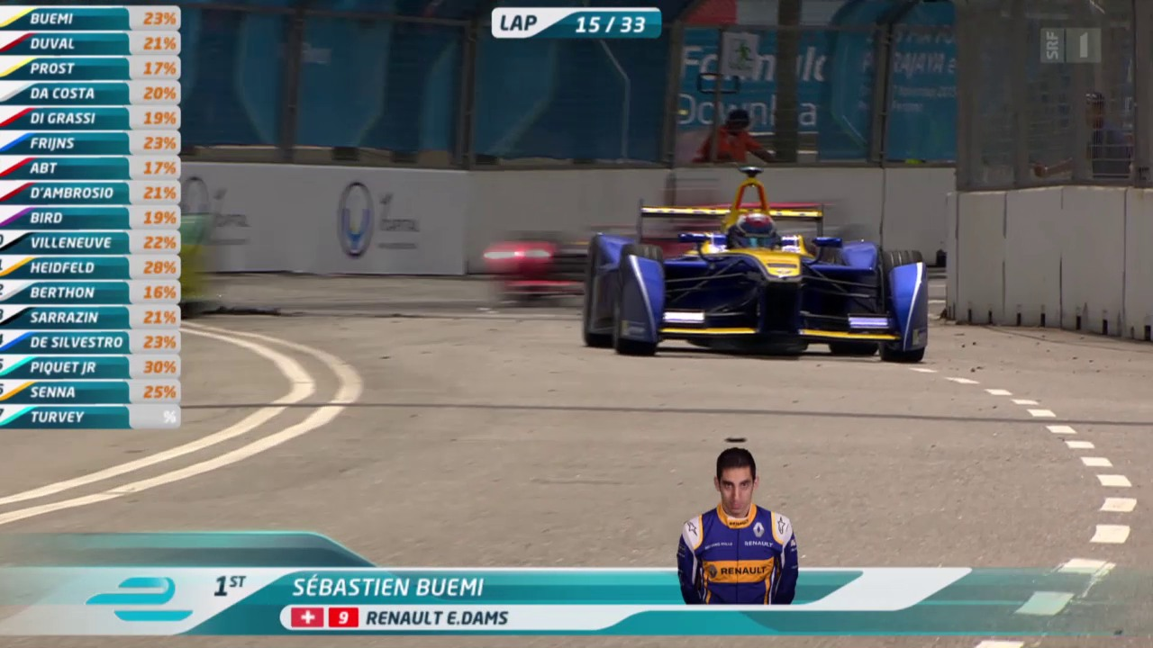 Automobil: Formel E in Putrajaya