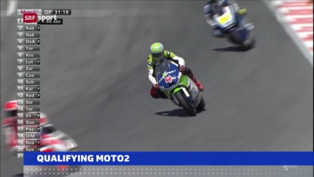 Video «Qualifying Moto2 («sportaktuell»)» abspielen