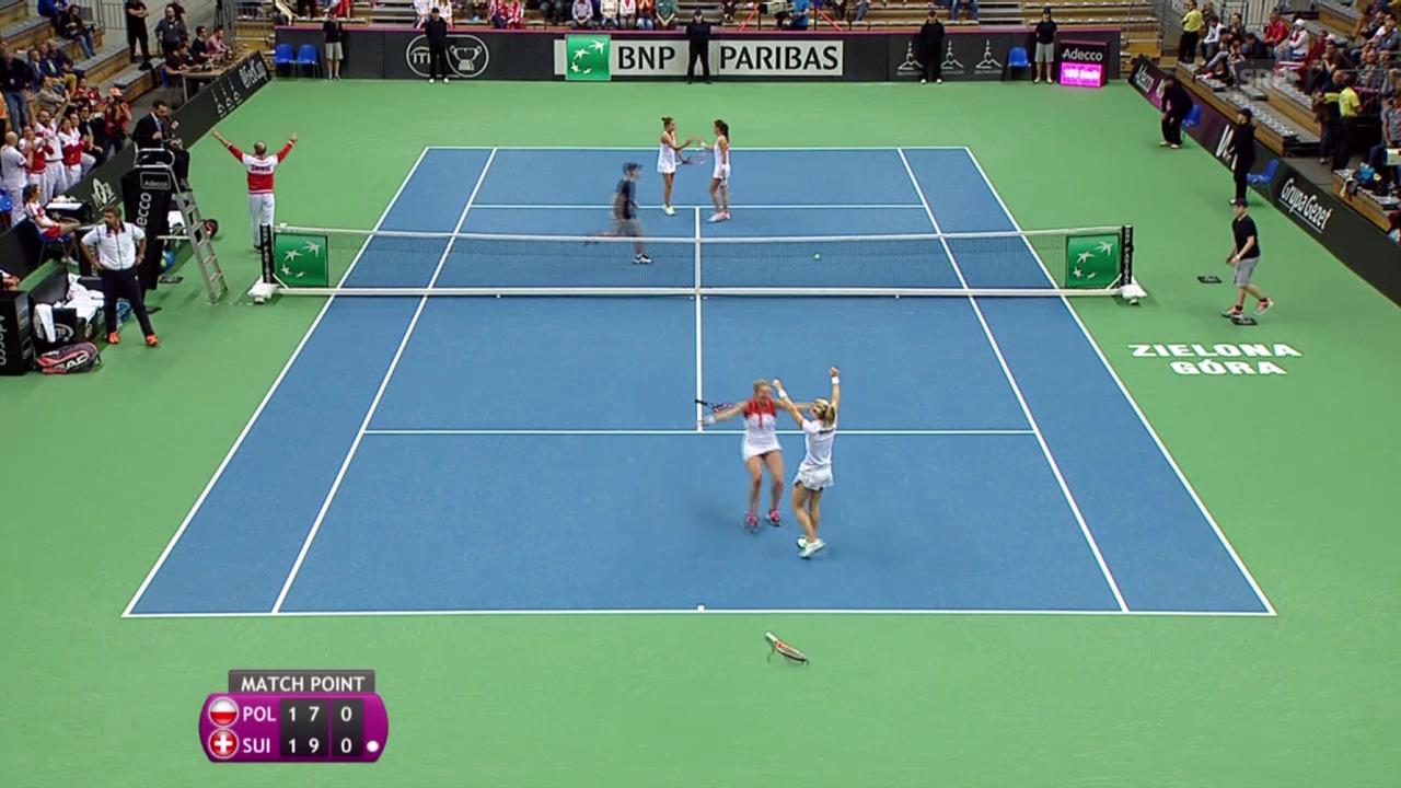 Tennis: Fed Cup Polen-Schweiz, Doppel