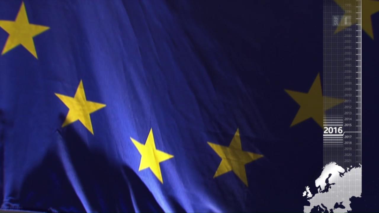 Euro-Krise: Ein Blick zurück