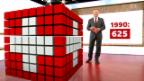 Video «Augmented Reality: Anzahl Banken» abspielen