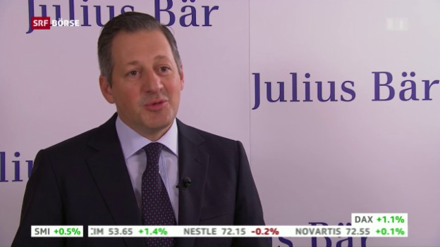 Video «SRF Börse vom 1.02.2017» abspielen